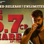 RED Box Office Collection Day 1 Share